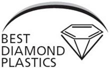 best-plastic-logo